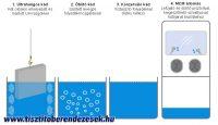 Ultrahangos szerszámosási technológia lépései